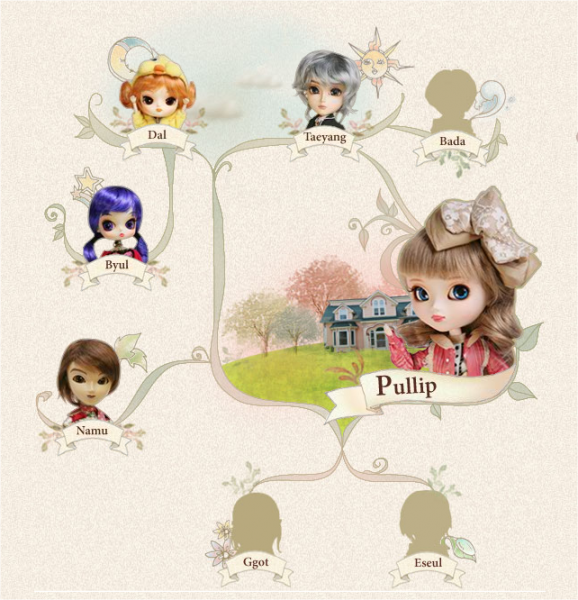 Файл:Pullip family.png
